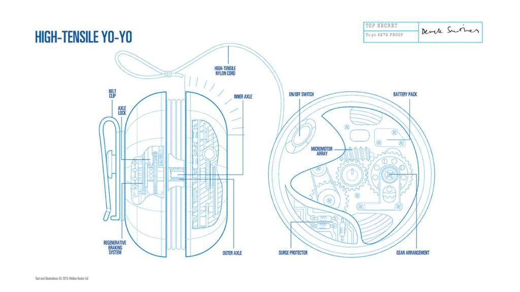 alexrider.com yo-yo blueprint