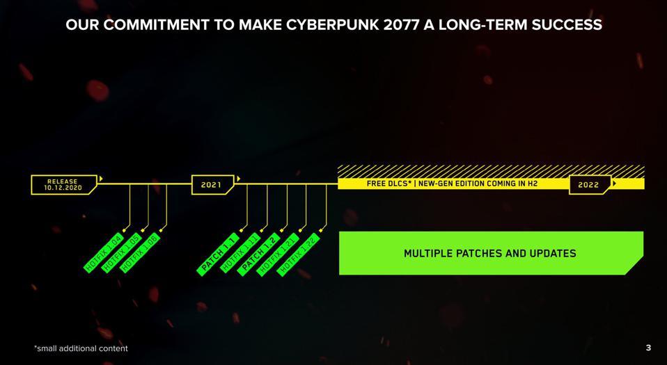 Cyberpunk 2077 2021 roadmap