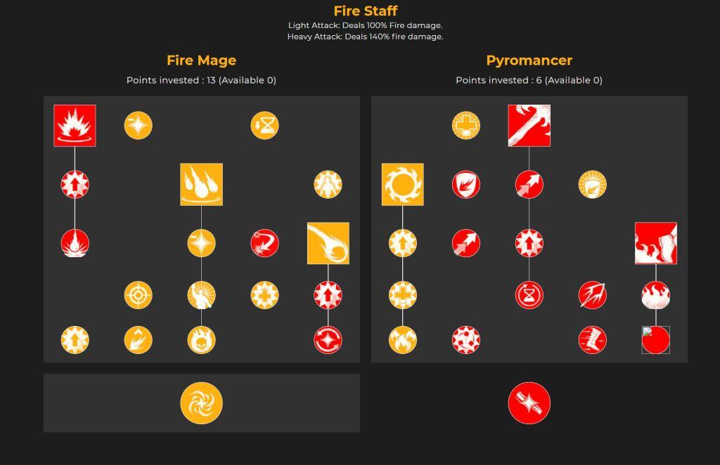 New World Fire Staff Build